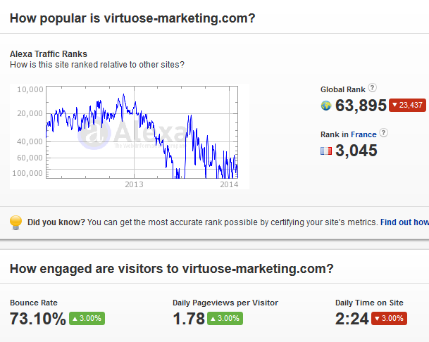 virtuose-marketing